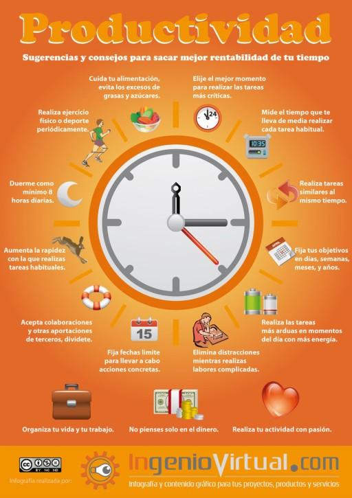 Infografía Productividad